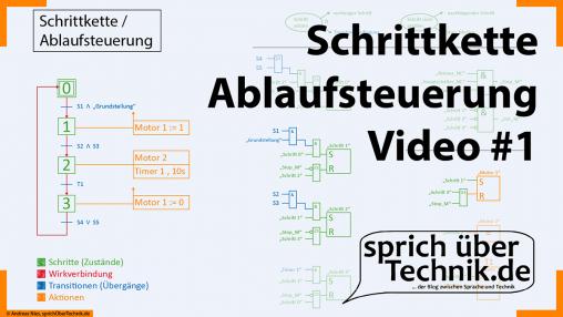 Video-01-SPS-Schrittkette-Ablaufsteuerung-Grafcet-Pruefungsvorbereitung-Elektroniker-thumbnail