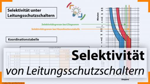 Selektivitaet_Leitungsschutzschalter_PruefungsvorbereitungElektro_sprichUeberTechnikDe_AndreasNies